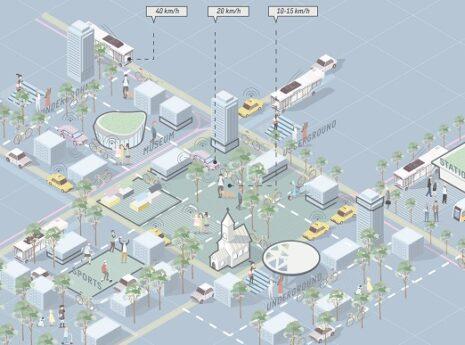 Delt fart i fremtidens by